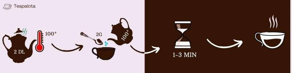 fekete tea infografika