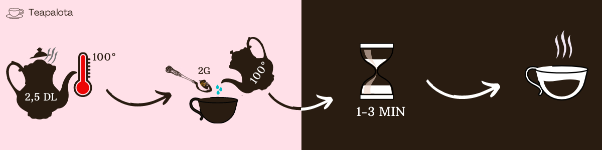 FEKVO izesitett fekete tea