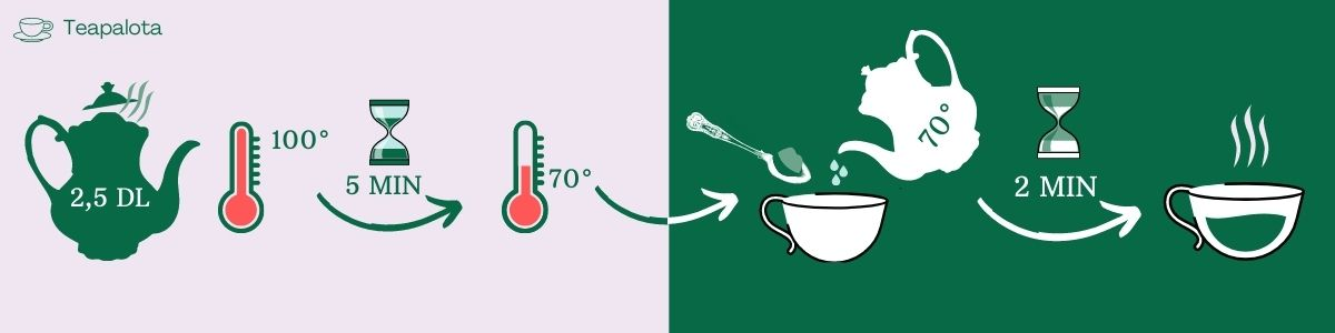 Zold tea teglalap 1